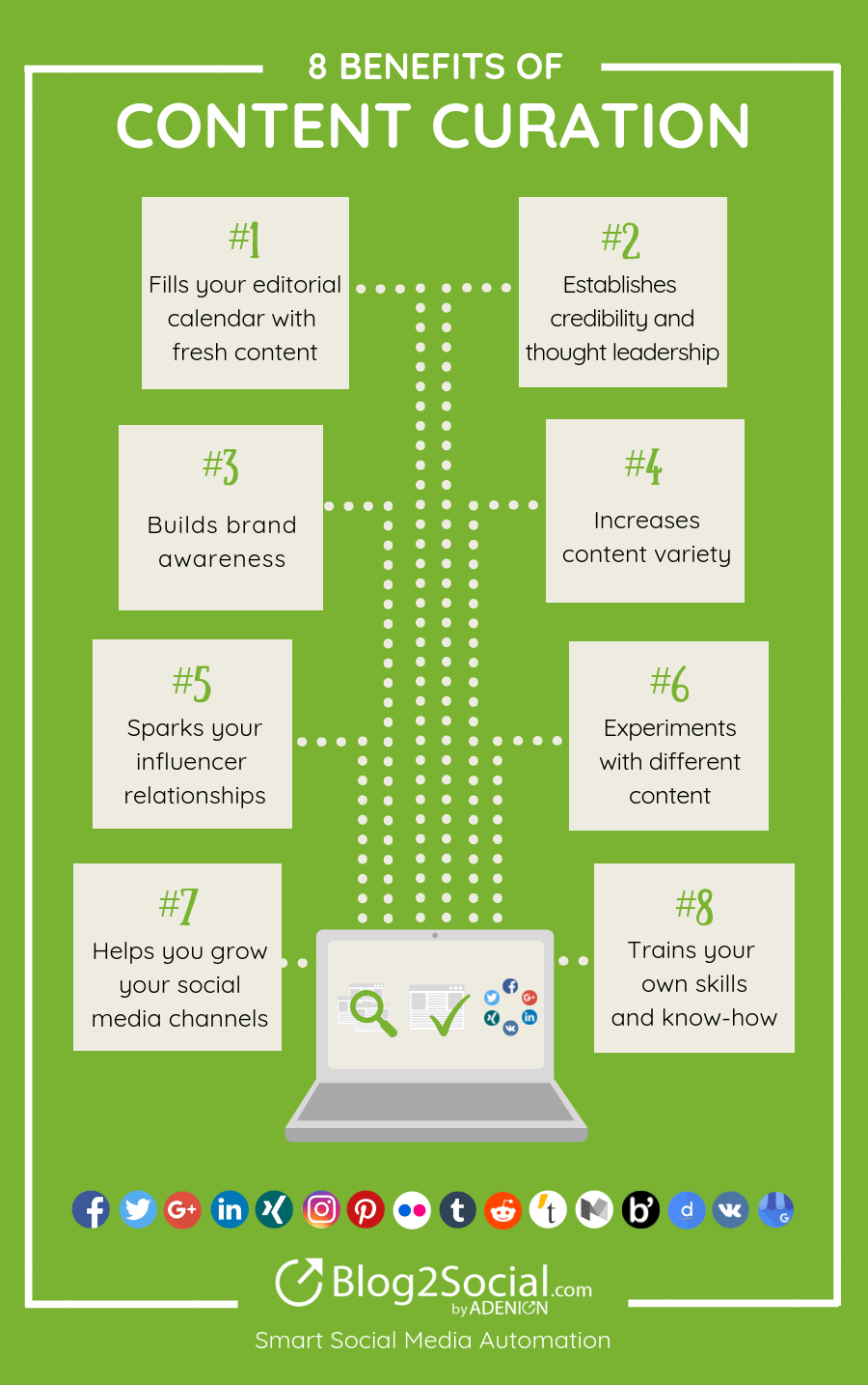 8 benefits of content curation