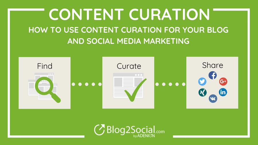 How to use content curation with Blog2Social