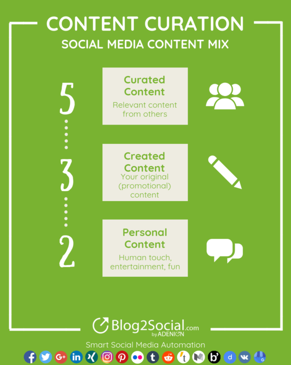 The perfect social media content mix for content curation