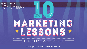 What Apple teaches you about marketing strategy