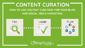 How to use content curation for your blog and social media marketing