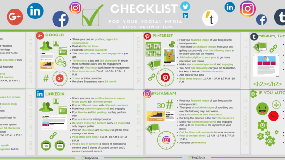 Social media sharing – the checklist