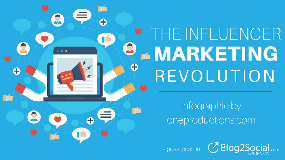 The influencer marketing revolution
