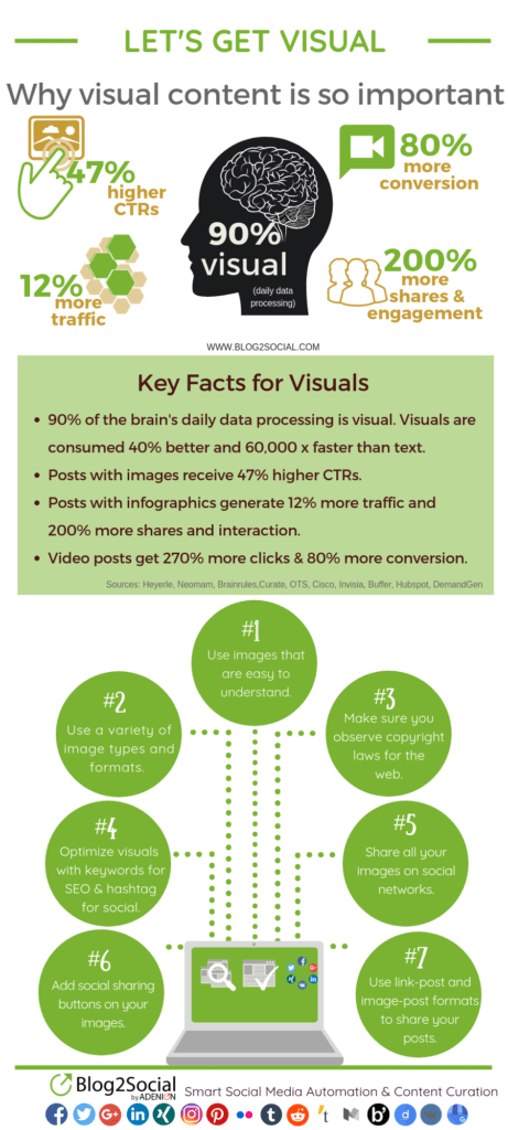 [infografic] why visuals are important for blogs 7 tips