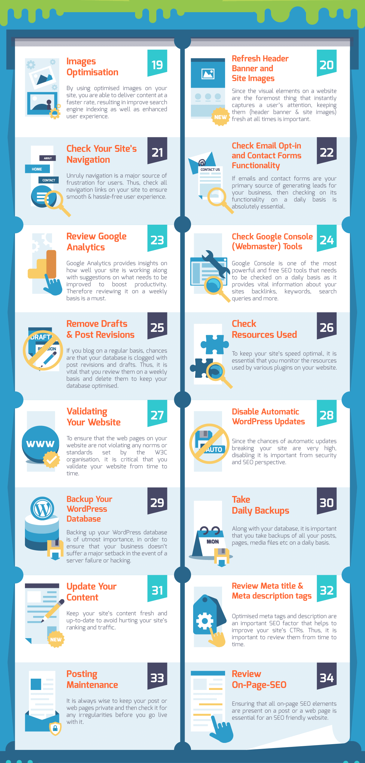 WordPress Website Maintenance Infographic: Part Three