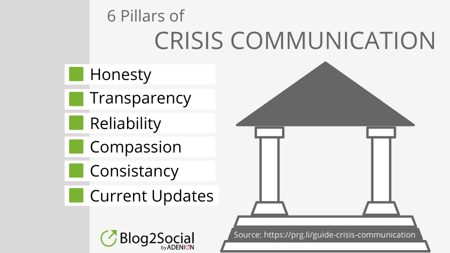 6 Pillars of Crisis Communication