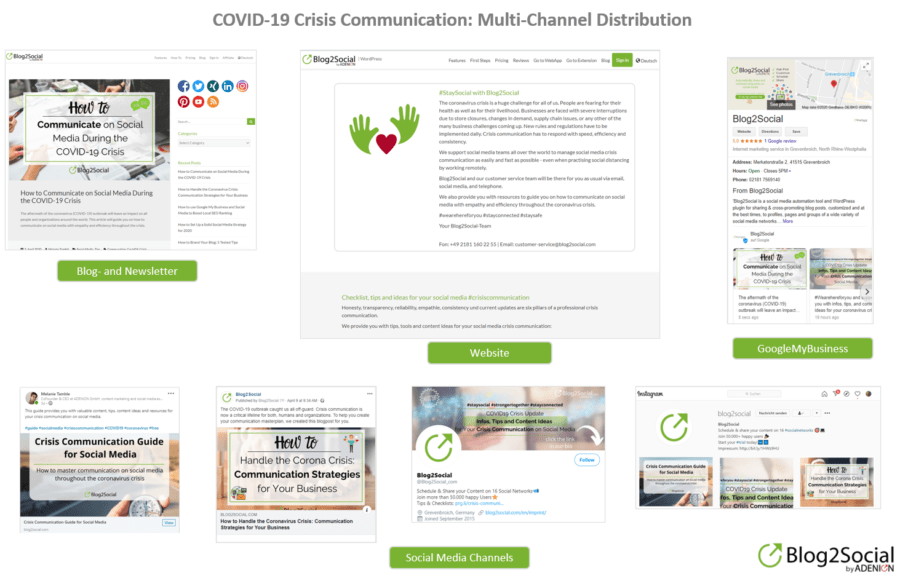 Multi-channel crisis communication Blog2Social