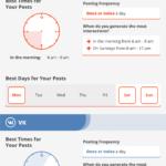 The Best Social Media Times - Best Social Media Times Full