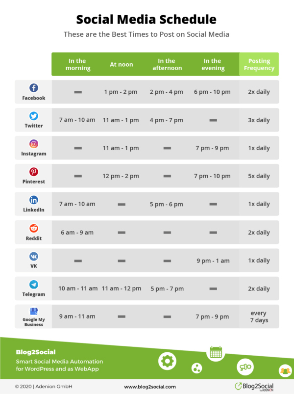 The Best Social Media Times - Social Media Schedule