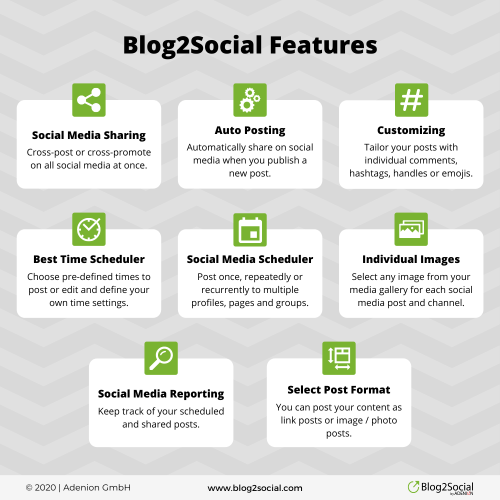 Blog2Social Feature Overview