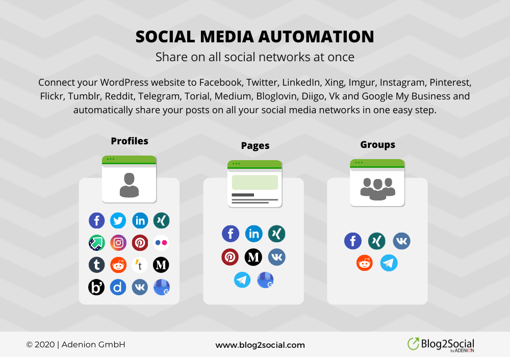 Social Media Network Selection