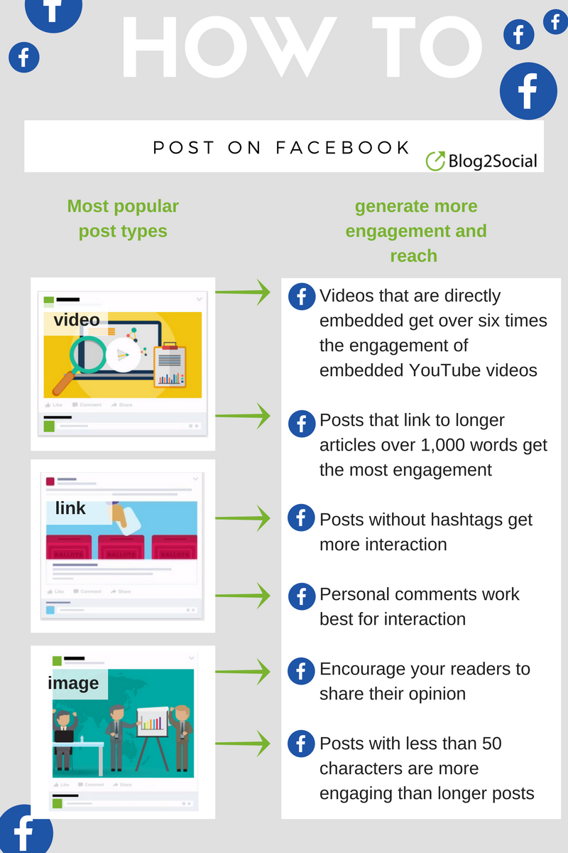 How to format your blog post to get more social media share - The Main Difference Between Link And Photo Posts Is What Happens When Your Followers Fans Or Friends Click On The Respective Post