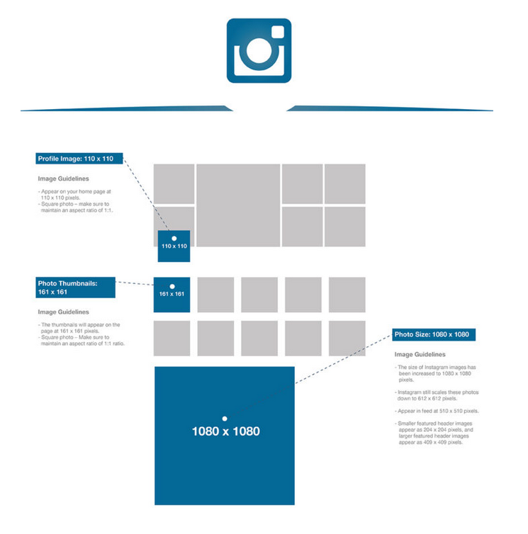 Blog2Social - Schedule post to social media like Facebook