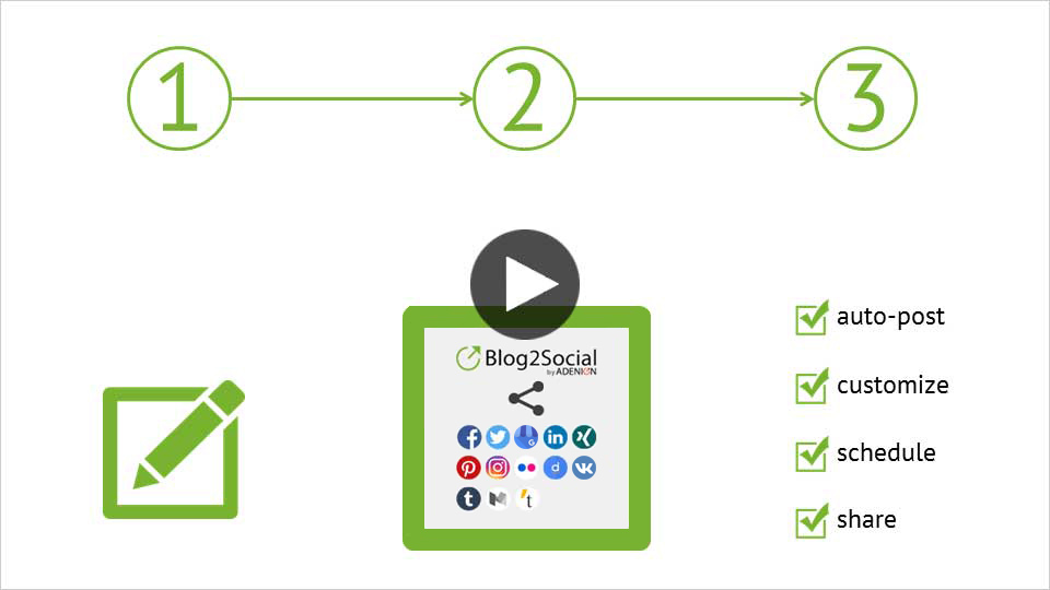 Blog2Social – Schedule post to social media like Facebook, Auto post